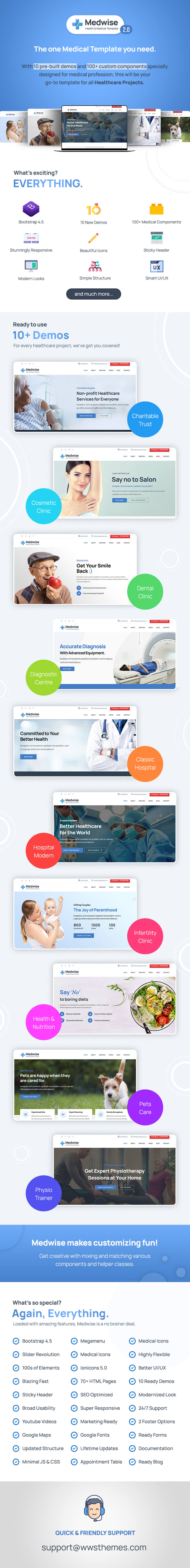 Medwise - Healthcare & Medical Bootstrap Template - 2